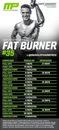 MusclePharm Fat Burner#35