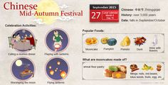 Know more about Chinese Mid-Autumn Festival #Beijing #China