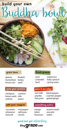 How to build a basic #buddahbowl courtesy of http://www.graze.com