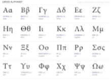 This picture shows the Greek alphabet and in different countries they learn their own native language. In Greece kids go to school and so do kids in other countries which is in common with one another. People in Greece speak Greek, but people in other countries speak different languages which is different from them.
