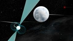 """Astronomers have discovered the first pulsar (PSR J0337+1715) with two stars circling it. By watching the three objects orbit one another, observers will soon be able to perform the best-ever test of the """"strong equivalence principle"""", which is a key prediction of Albert Einstein's general theory of relativity. #astrophysics"""