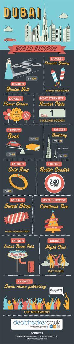 13 Dubai World Records [Infographic]