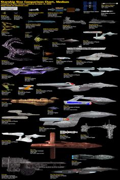 Found this neat size comparison of star ships from different television shows and movies, including Star Trek, Star Wars, Babylon and the Stargate Universe. I took the liberty of adding in the Nighthawk class fighter from Rocket Fox, which. Stargate Universe, Star Trek Universe, Science Fiction, Stargate Atlantis, Stargate Ships, Vaisseau Star Trek, Rpg Cyberpunk, Battlestar Galactica 1978, Space Opera