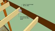 how to build a lean-to | How to build a lean to carport
