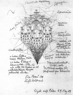 wenzel hablik - structure of a colony floating in the air, 1908.