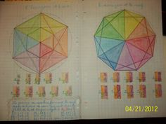 multiples of 3 main lesson book