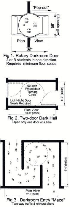 ilford film processing chart pdf