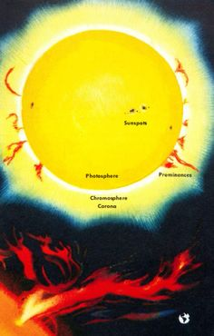 Celestial Maps ::  A Golden Guide to Stars by Herbert S. Zim and Robert H. Baker. The Sun.