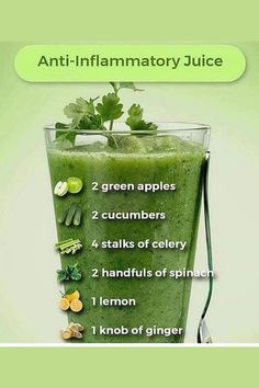 Anti- Inflammatory Juice | Green Juice Recipes for Beginners