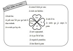 Outil-poésies Cycle 2, France, Teaching French, School Bags, Maths, Literacy, Poems, My Poetry, Preschool Classroom