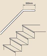上部手すりを階段端から30cm伸ばす Stairs, Home Decor, Stairway, Decoration Home, Room Decor, Staircases, Home Interior Design, Ladders, Home Decoration