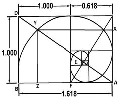 The Golden Ratio Helix. Vastu Shastra has been described in the ancient Vedic scriptures and contains the principles of architecture on which a building should be based to attract good fortune and ward off misfortune.