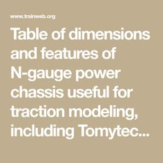 Table of dimensions and features of N-gauge power chassis useful for traction modeling, including Tomytec, Kato, GreenMax, etc.