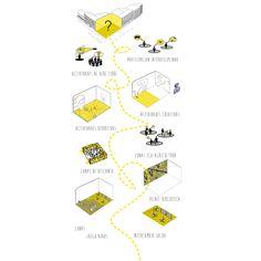 Proposta para recuperar vazios urbanos e estimular a reativação econômica em cidades espanholas