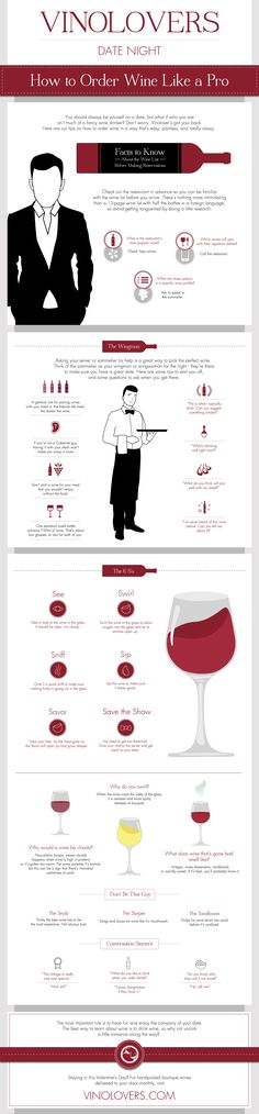 How to Order Wine Like a Pro | Visual.ly