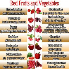Benefits of Red Fruits and Vegetables