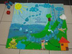 """Σύνδεση Πειραμάτων με τον Κύκλο του Νερού    Έχοντας κατανοήσει ή τουλάχιστον προσεγγίσει τις έννοιες """"΄τήξη-πήξη"""" και """"εξάτμιση-... Water Cycle Project, Kindergarten Writing, Kids Party Games, Water Crafts, Flower Crafts, Classroom Decor, Green Day, Preschool, Projects To Try"""