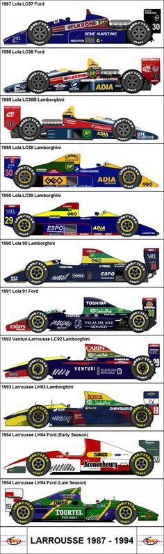 Formula One Grand Prix Larrousse 1987-1994