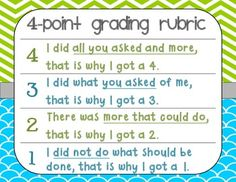 Not used when checking for understanding, but a valid method of grading assignments/responses.