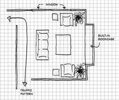 Design A Living Room Layout