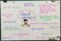 Teach your students about the qualities of a good writer by co-creating an anchor chart that they can come back to all year long!