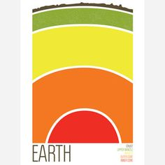 Oh, I'd like to have this big on a wall in my kitchen!  Earth Print now featured on Fab.