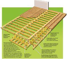 Slik bygger du terrasse med trapp - viivilla.no