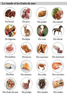 pinterest français | Meat and Fish in French. nourriturevoc5