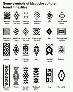 Mapuche symbol significance
