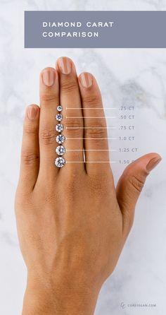 Diamond Carat Comparison a Visual Guide to Diamond Sizes by Corey Egan Engagement Ring Settings, Diamond Engagement Rings, Engagement Ring Guide, Ring Verlobung, Diamond Sizes, Fine Jewelry, Jewelry Design, Wedding Rings, Jewerly
