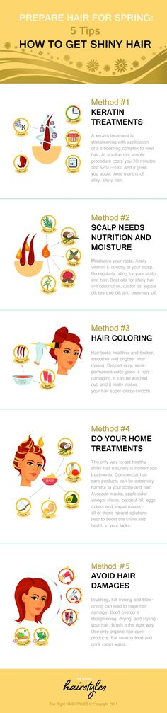 Prepare Hair for Spring - Infographic