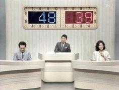 1969年~1991年『連想ゲーム』NHK総合 出演/加藤芳郎 藤田弓子 ほか