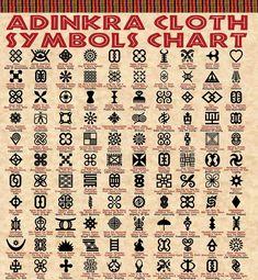 Afbeeldingsresultaat voor african symbols