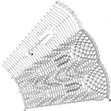 Resultado de imagen de abanicos a ganchillo esquemas