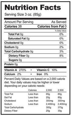Blank Food Label Blank Nutrition Facts Label School Pinterest