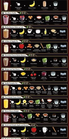Guide to Different Protein Shakes: Coolguides -You can find Protein shake recipes and more on our website.Guide to Different Protein Shakes: Coolguides - Breakfast Smoothie Recipes, Protein Shake Recipes, Easy Smoothie Recipes, Easy Smoothies, Smoothie Drinks, Snack Recipes, Breakfast Snacks, Diet Recipes, Healthy Protein Shakes