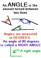 teaching angles