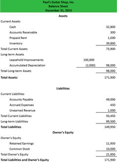 Income Statement And Balance Sheet Template Captivating L_2F_Balance_Sheet_Example  Education  Pinterest  Balance Sheet .