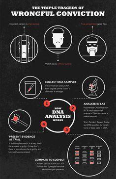 Infographics - Tips