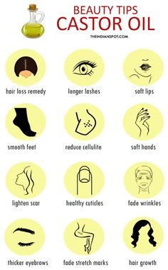 Beauty Tips Castor Oil