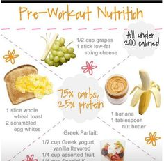 pre-workout, breakfast, snacks, 75% carbs / 25% protein
