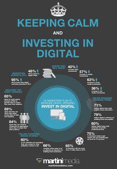 Investing in digital