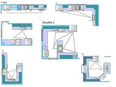 l shaped kitchen layout - Google Search