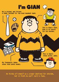 I'm Doraemon(アイム ドラえもん) | サンリオ Doraemon Wallpapers, Cute Cartoon Wallpapers, Doremon Cartoon, Cartoon Images, Cute Ginger, What Is Anime, Mandala Art Lesson, Dream Moon, Book Layout