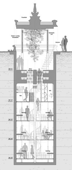 Urben Human Traffic, Public Realm, Project Management, Innovation, Environment, Floor Plans, Urban, City, Design