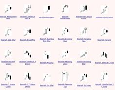 Bearish Candlestick Patterns