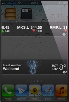 Dashboard X Cydia App Is Available Now – Add Android Like Widgets On iPhone, iPad And iPod Touch Home Screen