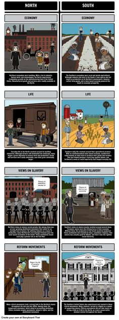 1850s America: A Precursor to the American Civil War - T-Chart: Compare/Contrast the North and South during Pre-Civil War America using a T-Chart graphic organizer storyboard!