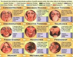 Acupressure★ Acupuncture Facial Massage/Acupressure points to alleviate stress