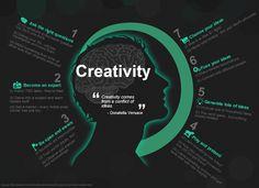 Creativity Practise | Piktochart mobile app